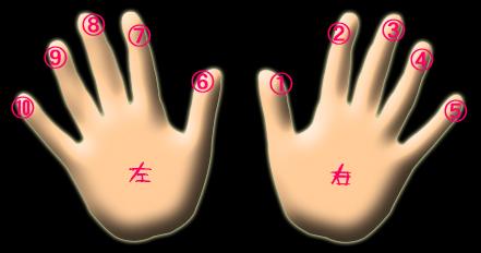 指輪のサイズの選び方のコツ ごついスカルのシルバーアクセサリーブランド┃スカルゲーム/skullgame┃